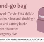 Is The Public Being Prepped For An Emergency Evacuation? – #GRABBAG
